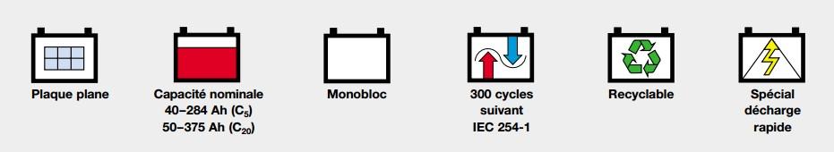 exide tudor 12v 105ah ff12 105. Black Bedroom Furniture Sets. Home Design Ideas
